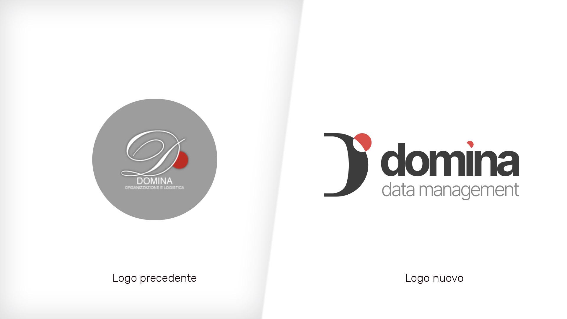 Evoluzione del logo
